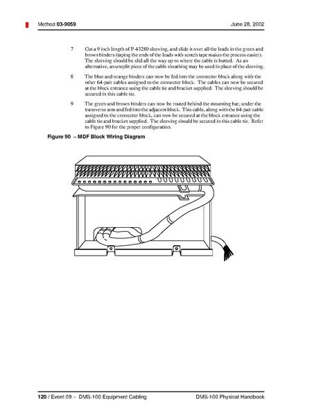 File039059 DMS100 Physical Handbook Installation Methodpdf