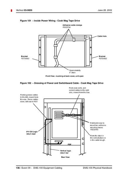 Stupendous File 03 9059 Dms 100 Physical Handbook Installation Method Pdf Wiring Cloud Planhouseofspiritnl